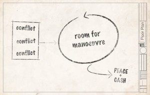 room_for_manoeuvre_plan1